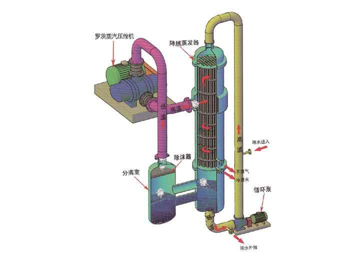 降膜蒸发器流程图